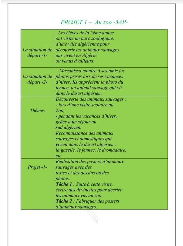 projet 1 au zero français  5ap