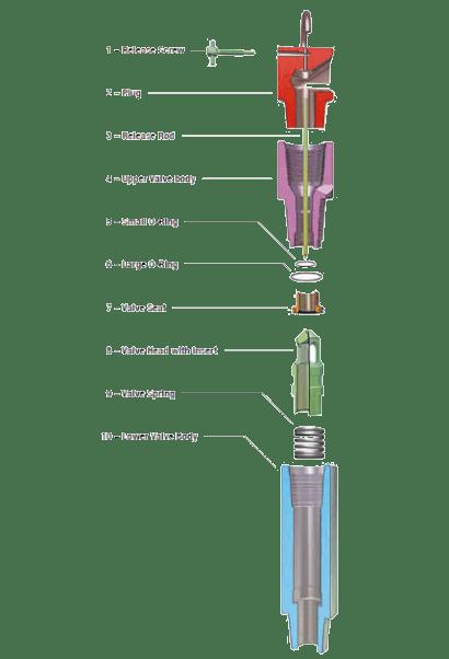 Inside Blowout Preventer (I-BOP)