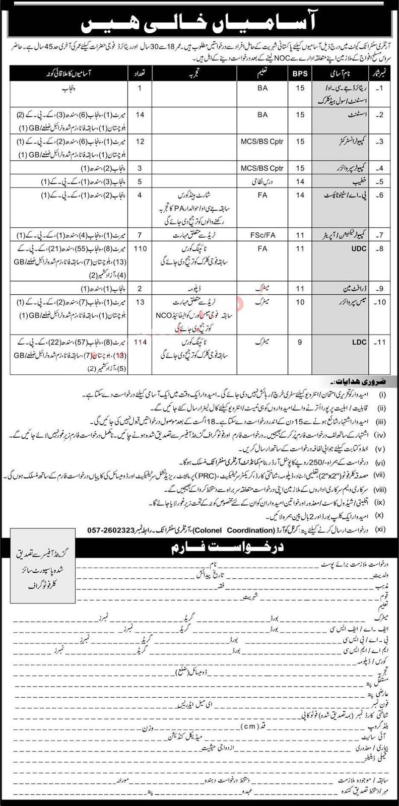 Pak Army Jobs 2019 for 285+ LDC/UDC Clerks, Assistants, IT