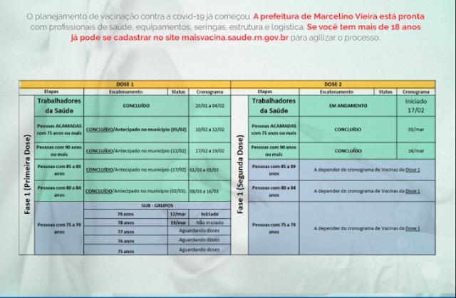 Marcelino Vieira - Confira o cronograma de vacina contra a covid-19