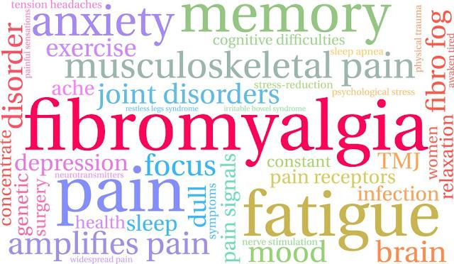 best cbd oil for fibromyalgia uk