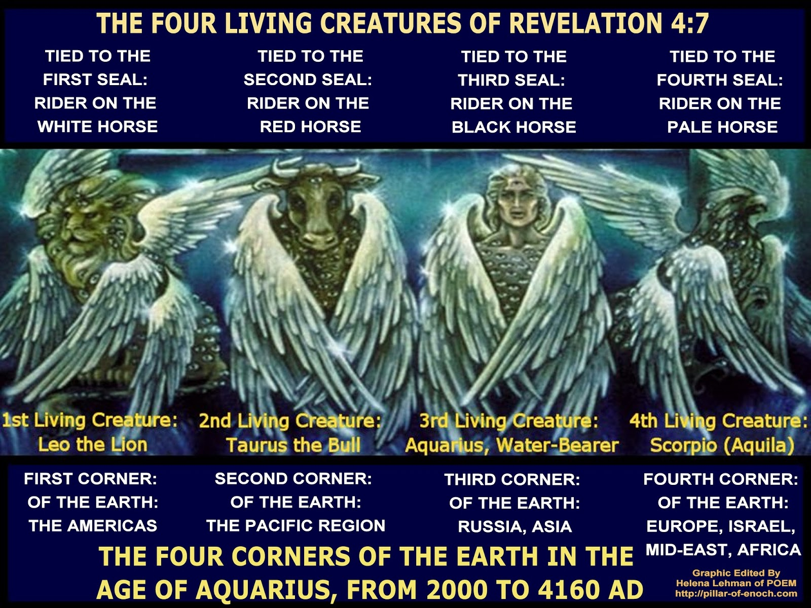 Living Ezekiel Four Image Creatures