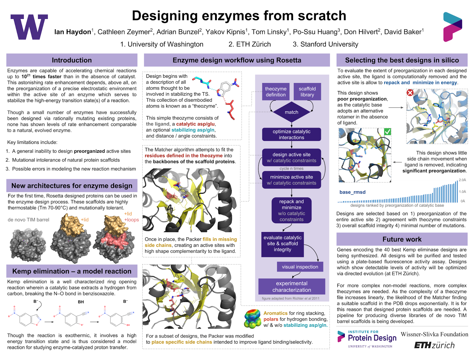 Better posters critique making enzymes todays contribution come from ian haydon who is kind enough to share it with us click to enlarge toneelgroepblik Image collections