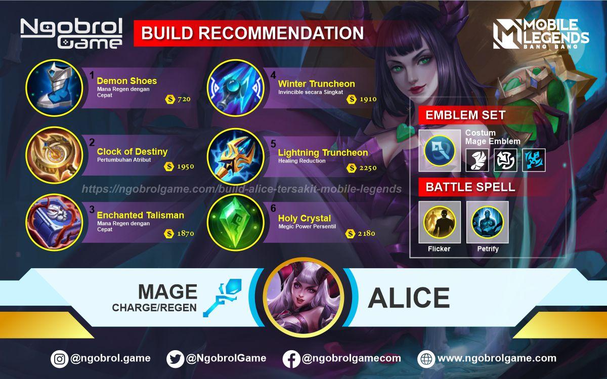 Build Alice Top Global Tersakit Mobile Legends