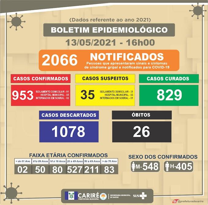 Boletim do Covid-19 desta quinta-feira (13/05), às 16:00h, em Cariré (Dados referentes a 2021)