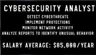 Cybersecurity analyst job