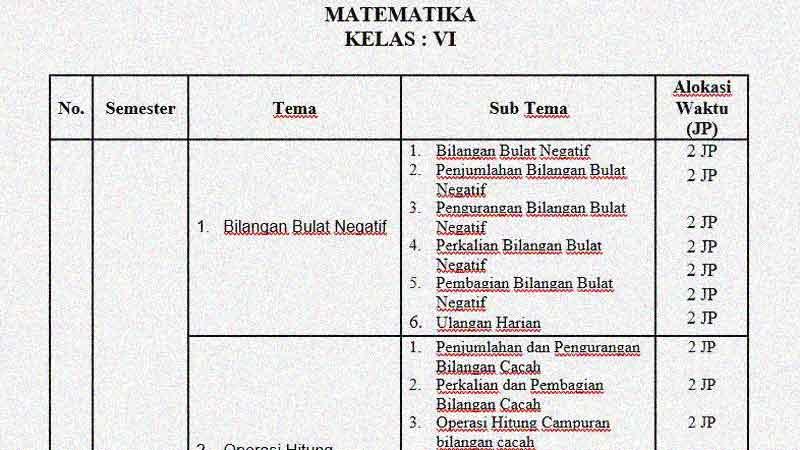 Download Prota dan Promes Matematika Kelas 6 K-13
