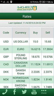 أسعار العملات بالبنك الأهلي المصري