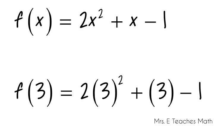 How I Teach Function Notation  |  mrseteachesmath.blogspot.com