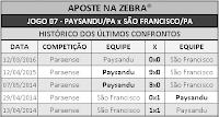 LOTECA 700 - HISTÓRICO JOGO 07