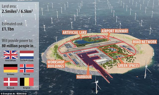 Artificial Island