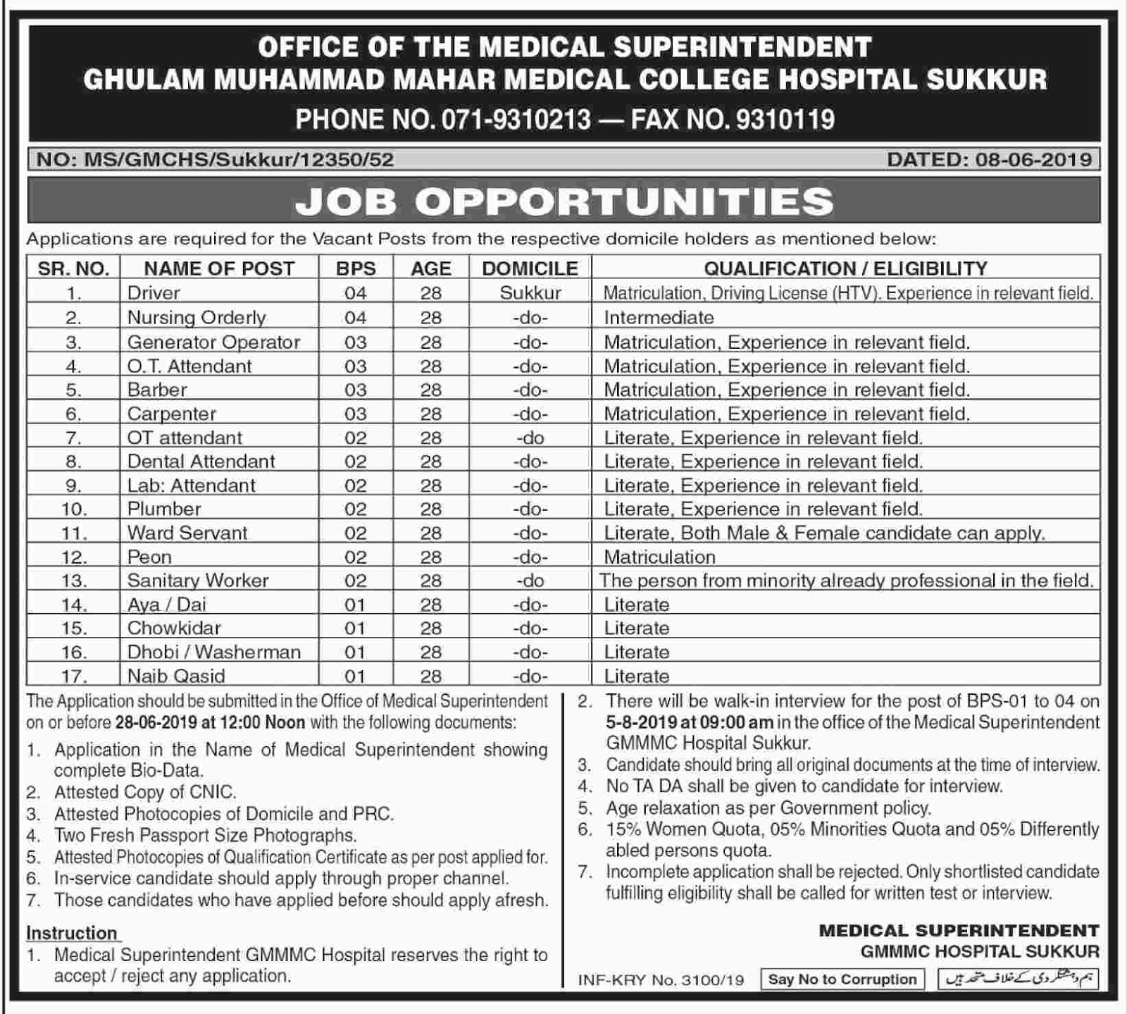 Ghulam Muhammad Mahar Medical College Hospital Jobs in June 2019