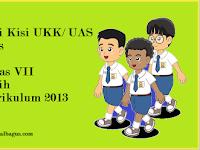 Kisi Kisi UKK Fikih Kelas 7 Kurikulum 2013