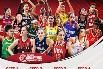 FIBA anuncia os potes do sorteio do pré-olímpico mundial de basquete feminino