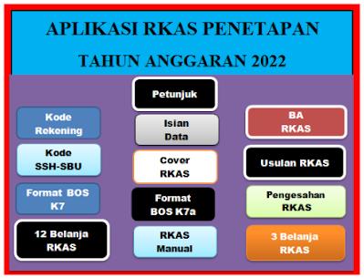 Unduh Aplikasi RKAS Penetapan versi 22