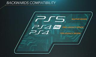 PS5 Retrocompatibilità
