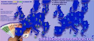 Topul statelor UE după impozitarea salariului minim brut