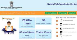 भारत सरकार की नि:शुल्क टेलीमेडिसिन सेवा 'ई - संजीवनी' ने 60 लाख परामर्श पूरे किए  प्रतिदिन 40,000 से अधिक रोगी सुदूर क्षेत्रों से स्वास्थ्य सेवाओं की तलाश में 'ई-संजीवनी' का उपयोग करते हैं