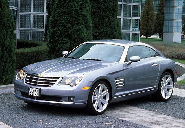 Chrysler Crossfire / Крайслер Кроссфайр обзор лучших автомобилей