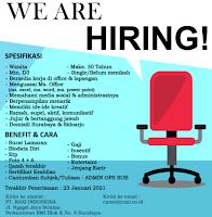 We Are Hiring at PT. Raxi Indonesia Januari 2021