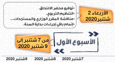 المذكرة اليومية لتدبير مرحلة التقويم التشخيصي و الدعم من 07 شتنبر إلى 03 أكتوبر 2020