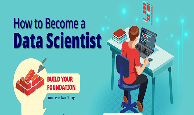How to Become a Data Scientist #infographic