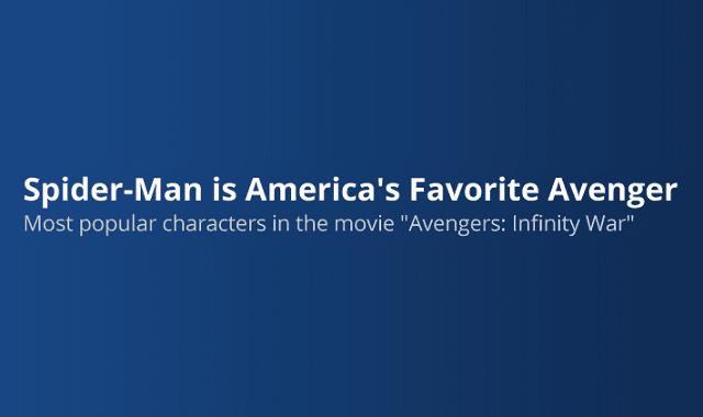 Spider-Man is America's Favorite Avenger