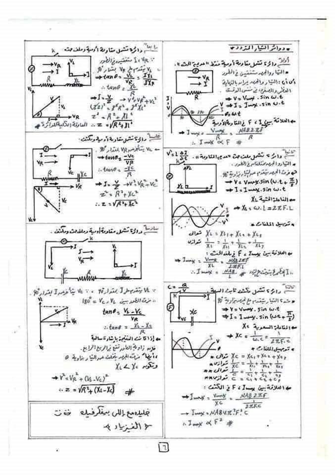 ملخص مراجعة الفيزياء للصف الثالث الثانوي في 10 ورقات 6