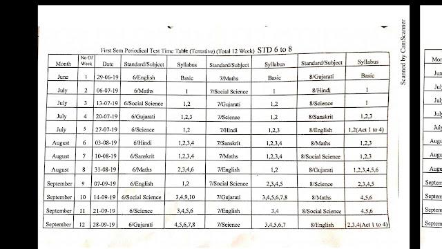 Unit test time table 2019 gcert