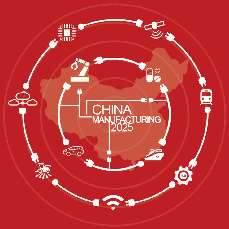 Китайское производство 4.0 / 2025