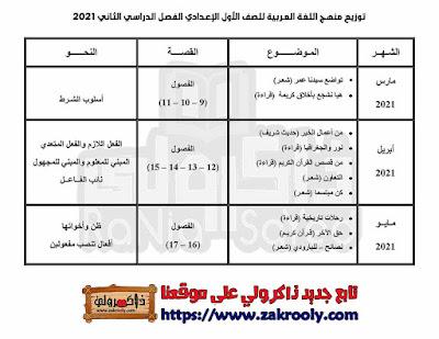 توزيع منهج اللغة العربية للصف الاول الاعدادي 2021