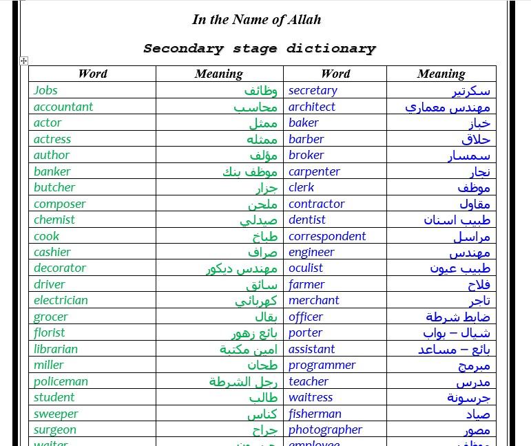 قاموس الترجمة للثانوية العامة كلمات الترجمة كاملة فى قاموس واحد