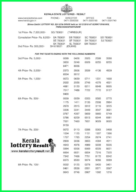 Kerala Lottery Result 10-12-2019 Sthree Sakthi SS-187 (keralalotteryresult.net)-