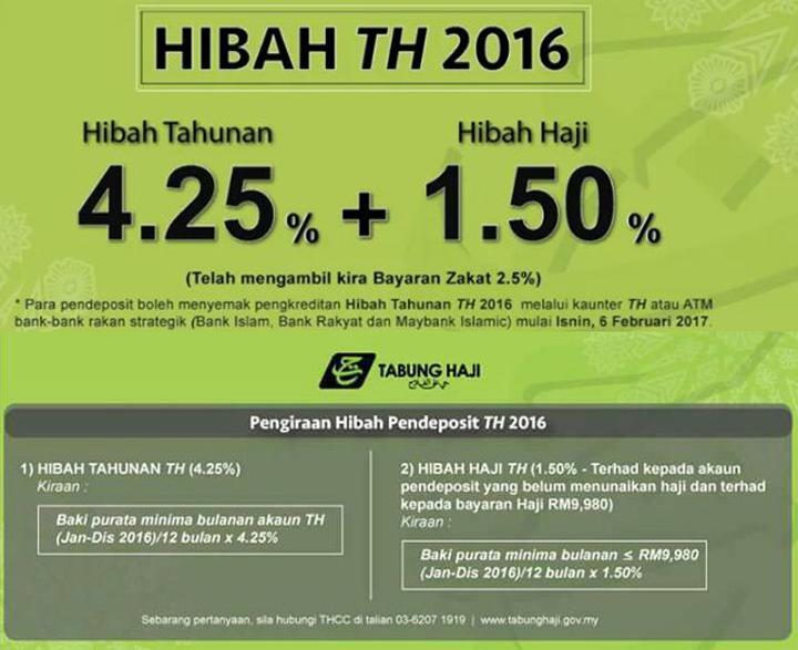 Cara pengiraan hibah Tabung Haji 2016