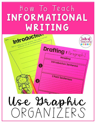 informational-writing-graphic-organizers