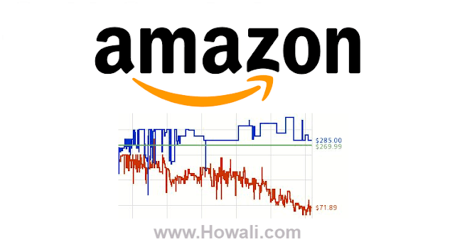 Amazon Price Tracking Tools