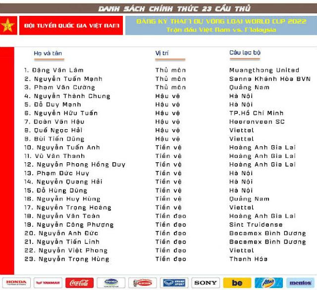 ĐT Việt Nam đấu Malaysia: 2 SAO chính thức bị loại là những ai? 2
