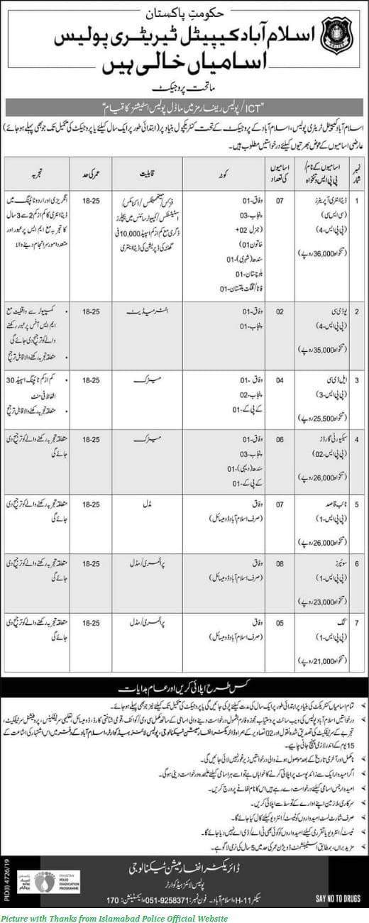 Islamabad Police Jobs 2020 - Data Entry Operaors, UDC, LDC other Jobs in Islamabad Police 2020