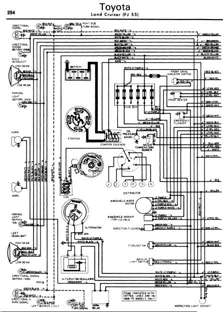 repairmanuals: Toyota Land Cruiser FJ55 196270 Wiring