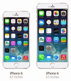 iPhone 6 Models
