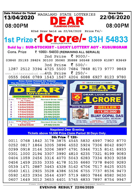Nagaland State Lotteries 2020 Lottery Sambad Result 8:00 PM