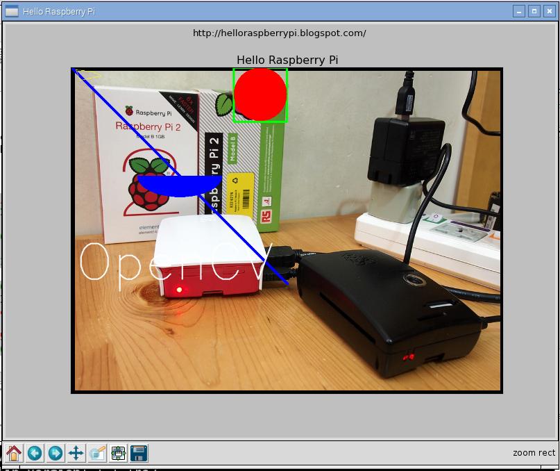 Hello Raspberry Pi: Raspberry Pi + Python/OpenCV, draw