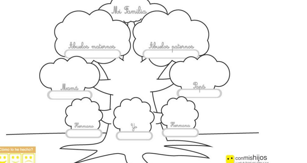 Recursos Tic En Un Click El árbol Genealógico