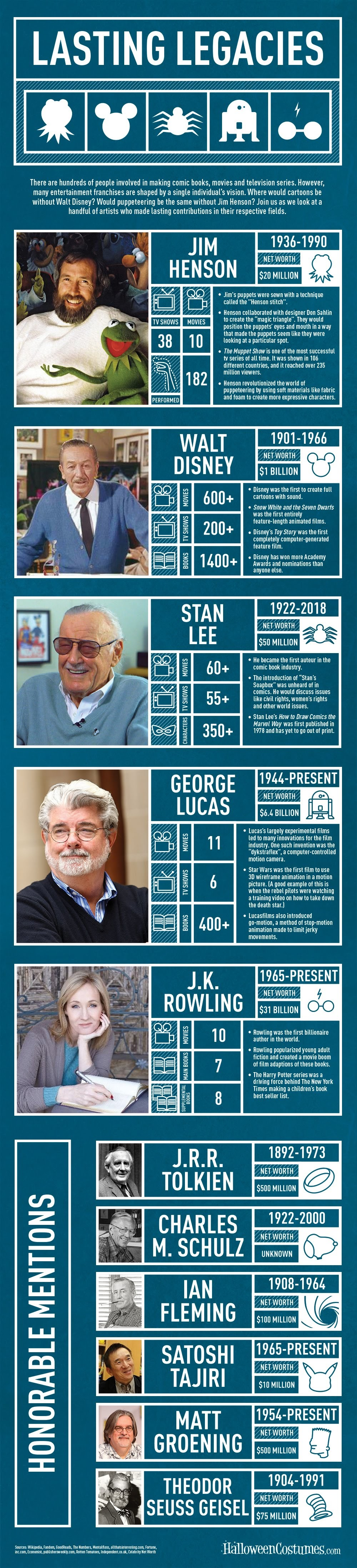 The Men and Women Who Influenced the Entertainment Industry #infographic