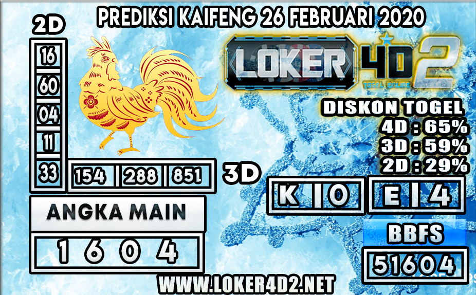 PREDIKSI TOGEL KAIFENG LOKER4D2 26 FEBRUARI 2020