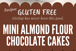 Mini Almond Flour Chocolate Cakes Gluten free Recipe #glutenfree