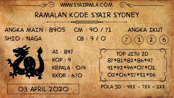 Prediksi togel sd jumat 03 april 2020 - ramalan kode syair