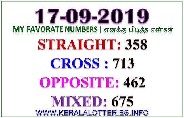 Kerala Lottery Result Guessing Sthree Sakthi SS-175 Best Favorite Numbers 17.09.2019