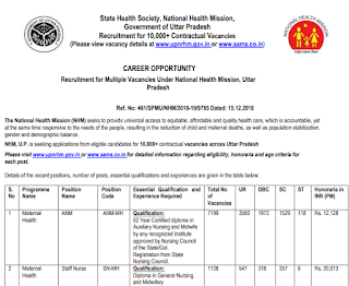 UP NHM Vacancy For ANM Staff nurse