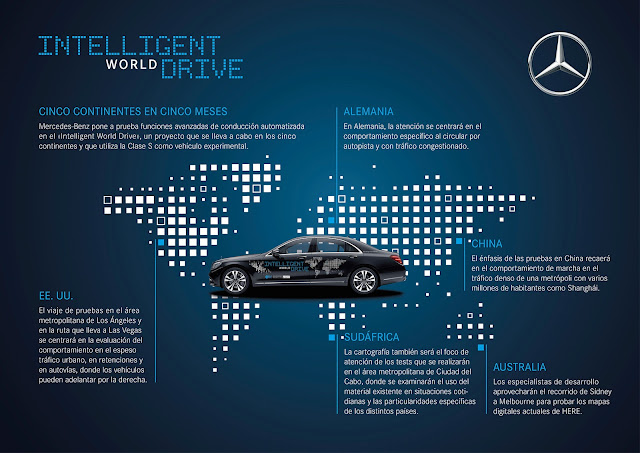 Mercedes-Benz Intelligent World Drive